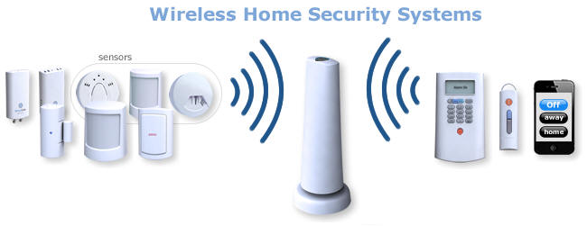 Wireless Security Products Systems Emergency Tracking Gsm